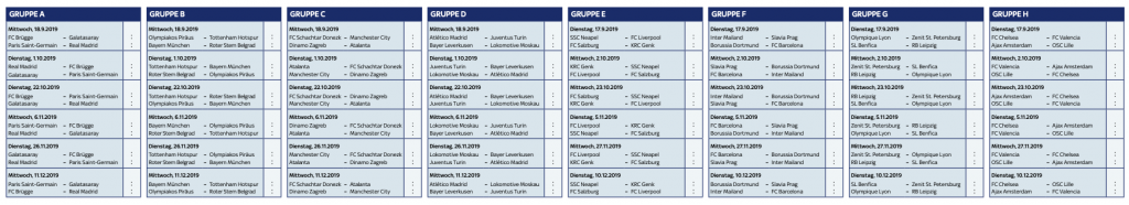 Champions League Spielplan